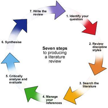 Creative nonfiction research paper